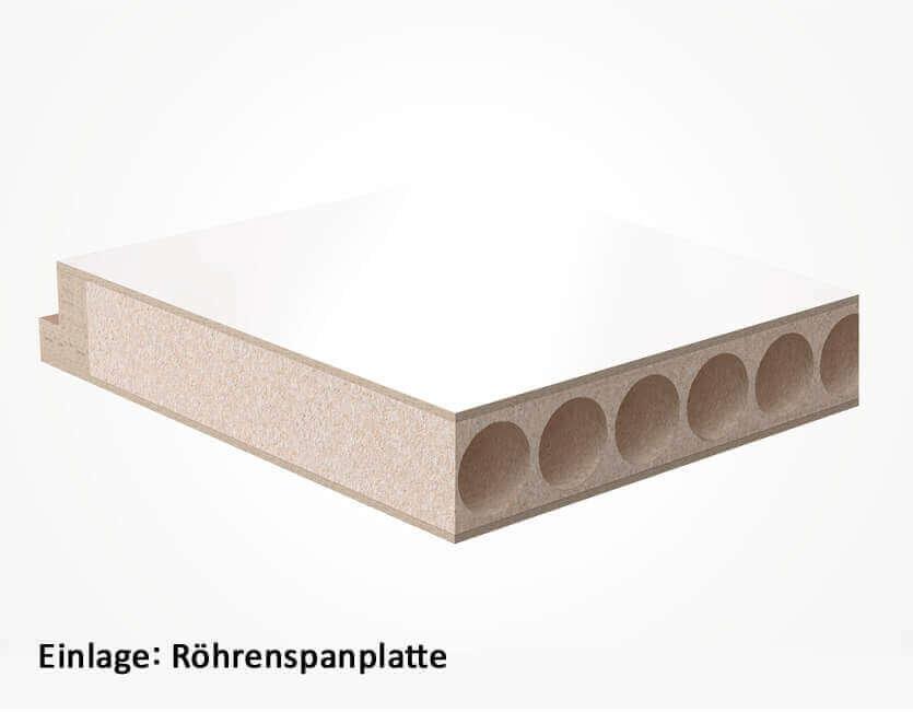 Bevorzugt Zimmertür mit Zarge CPL Eiche hell Röhrenspanplatte Rundkante - KP QQ01